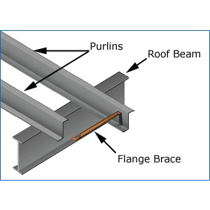 Flange-Brace